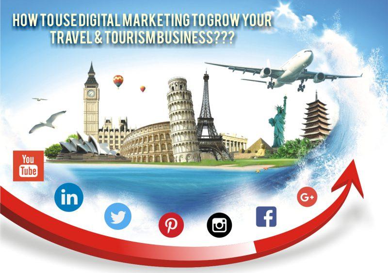 Digital Marketing For Travel Agency